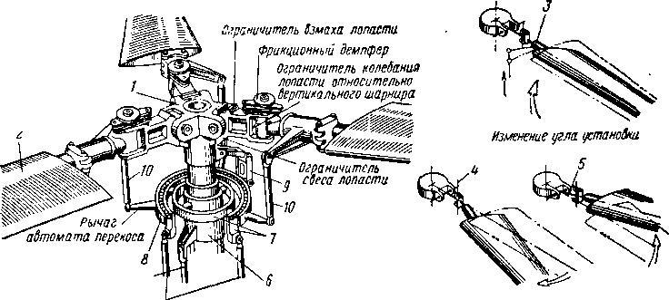 а—конструктивная схема втулки